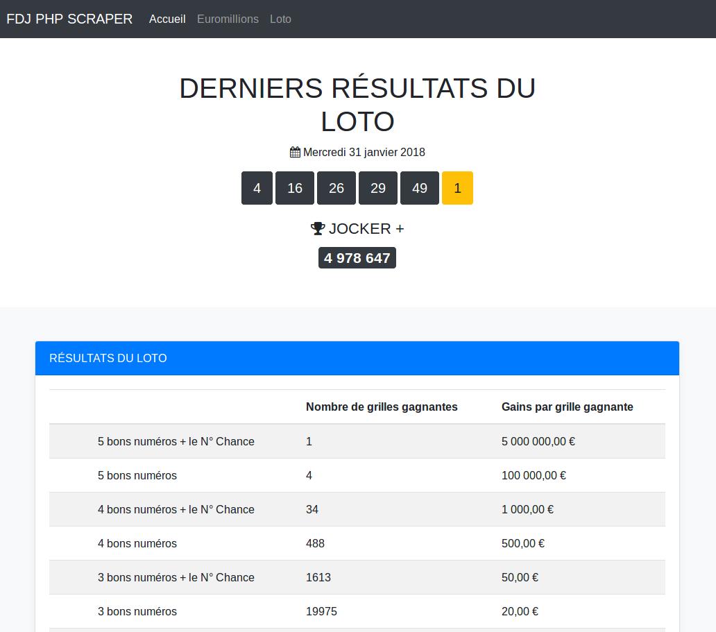 Scraper Résultats Loto & EuroMillions en PHP